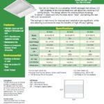 2'x2′ LED DK Troffer Retrofits