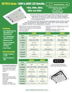 RETRO5 Series 150W to 350W LED Retrofits